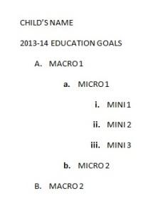 outline, chart, education outline, goal outline